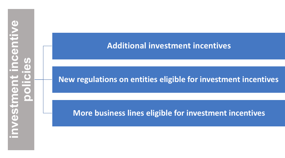 03 New Regulations On Investment Incentive Policies In Vietnam From 01012021